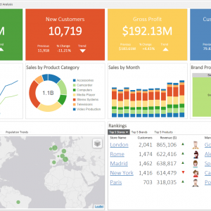 SME Consulting Dashboard