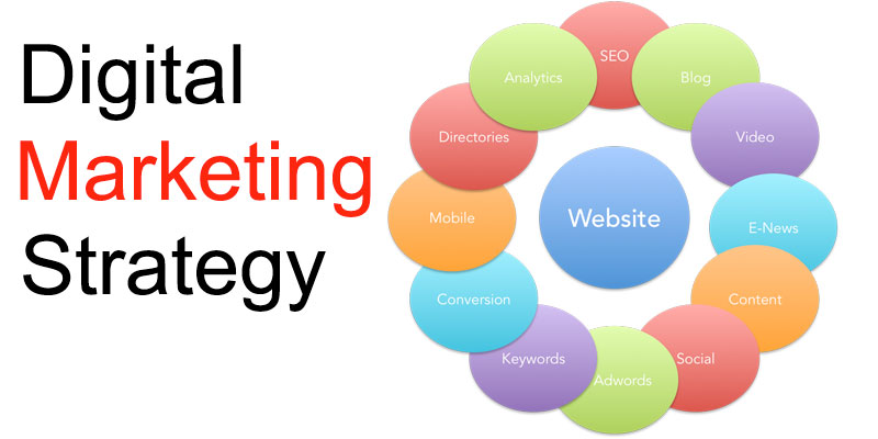 SME Consulting Castle Digital Marketing